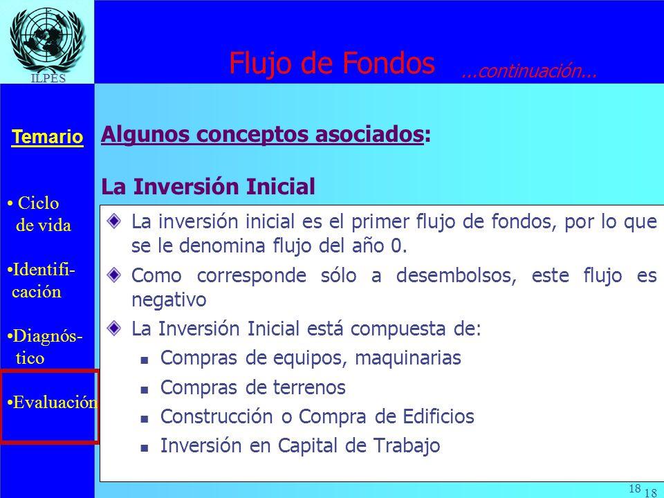 Flujo de Fondos Algunos conceptos asociados: La Inversión Inicial