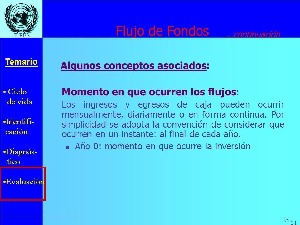 Flujo de Fondos Algunos conceptos asociados: