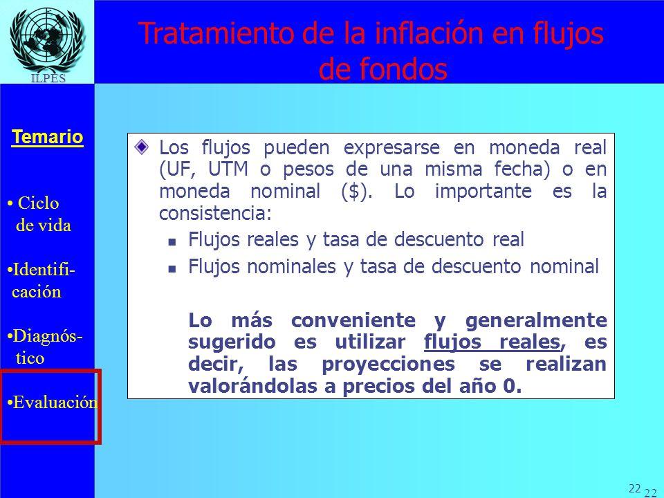 Tratamiento de la inflación en flujos de fondos