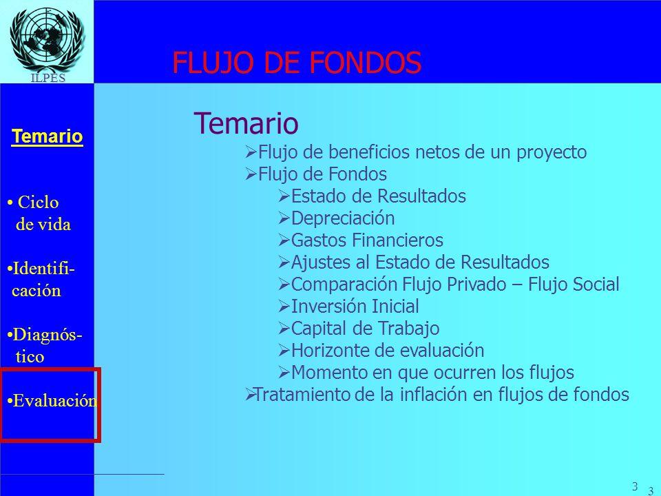 FLUJO DE FONDOS Temario Flujo de beneficios netos de un proyecto