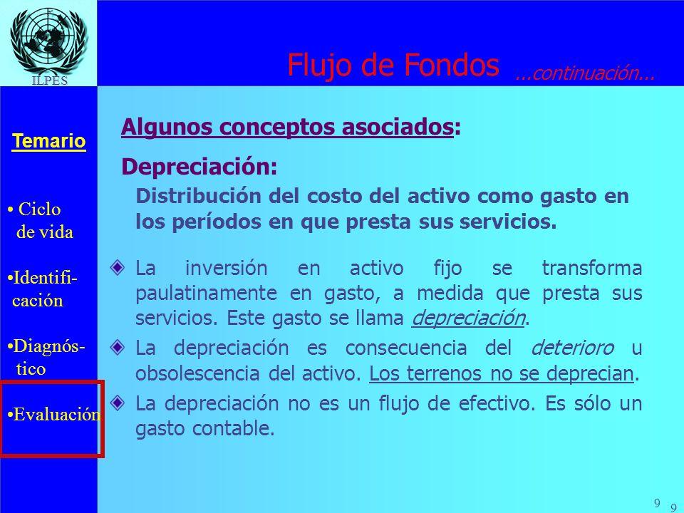 Flujo de Fondos Algunos conceptos asociados: Depreciación: