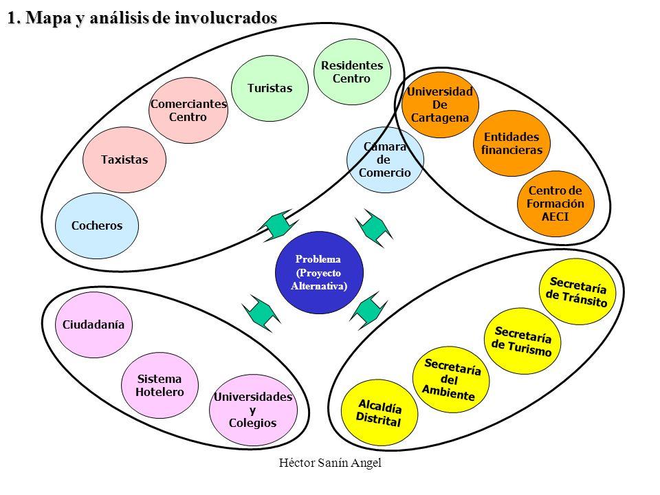 1. Mapa y análisis de involucrados
