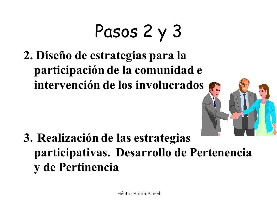 Pasos 2 y 3 2. Diseño de estrategias para la participación de la comunidad e intervención de los involucrados.