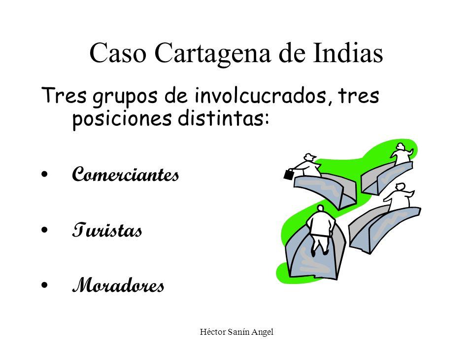 Caso Cartagena de Indias