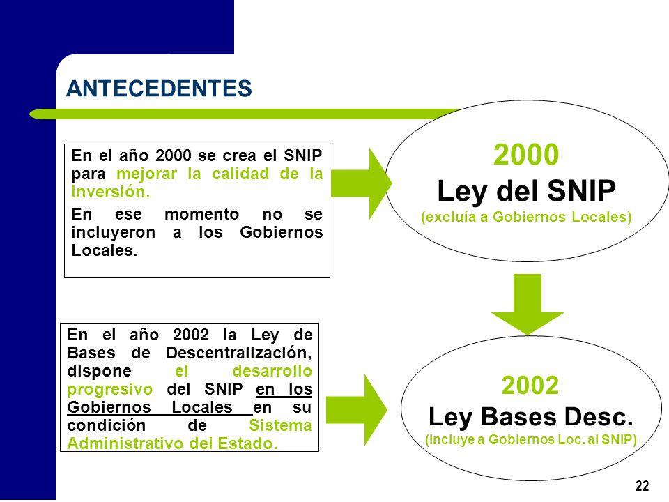(excluía a Gobiernos Locales) (incluye a Gobiernos Loc. al SNIP)