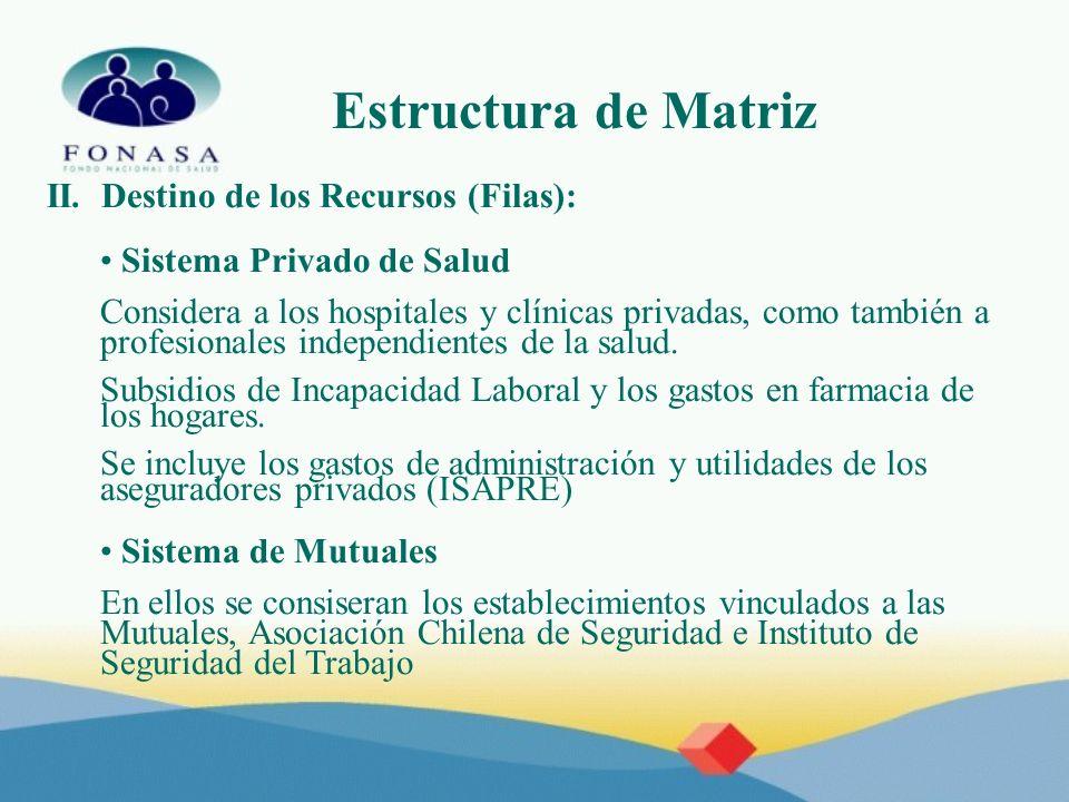 Estructura de Matriz II. Destino de los Recursos (Filas):