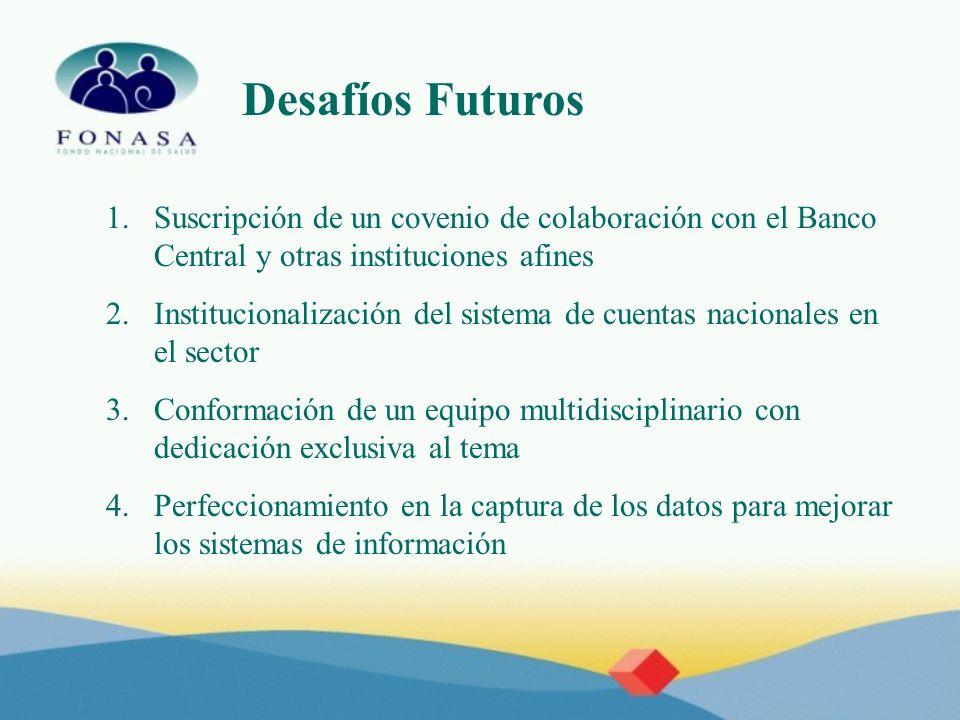 Desafíos Futuros Suscripción de un covenio de colaboración con el Banco Central y otras instituciones afines.