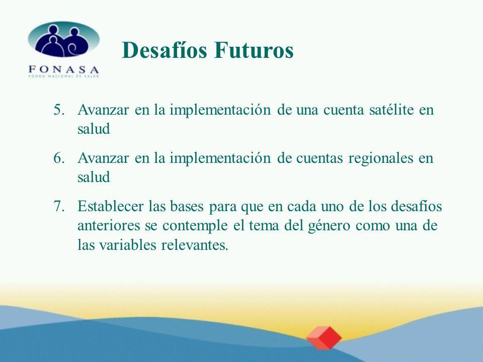 Desafíos Futuros Avanzar en la implementación de una cuenta satélite en salud. Avanzar en la implementación de cuentas regionales en salud.
