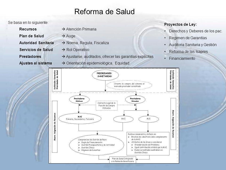 Reforma de Salud Se basa en lo siguiente: Recursos  Atención Primaria
