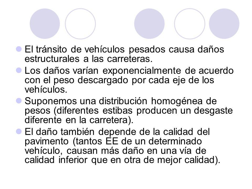 El tránsito de vehículos pesados causa daños estructurales a las carreteras.