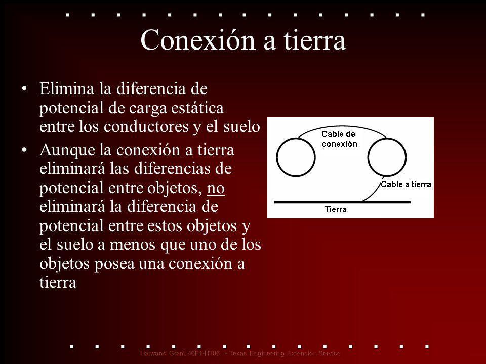 Conexión a tierra Elimina la diferencia de potencial de carga estática entre los conductores y el suelo.