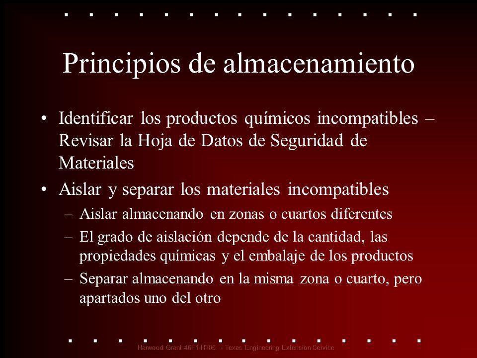 Principios de almacenamiento