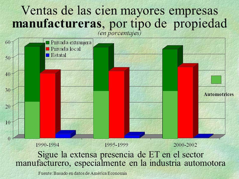 Ventas de las cien mayores empresas manufactureras, por tipo de propiedad (en porcentajes)