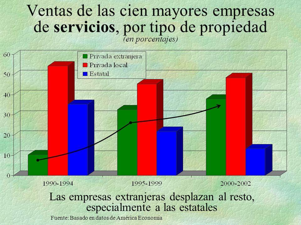 Ventas de las cien mayores empresas de servicios, por tipo de propiedad (en porcentajes)