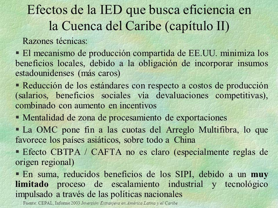 Efectos de la IED que busca eficiencia en la Cuenca del Caribe (capítulo II)