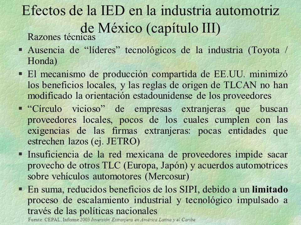 Efectos de la IED en la industria automotriz de México (capítulo III)