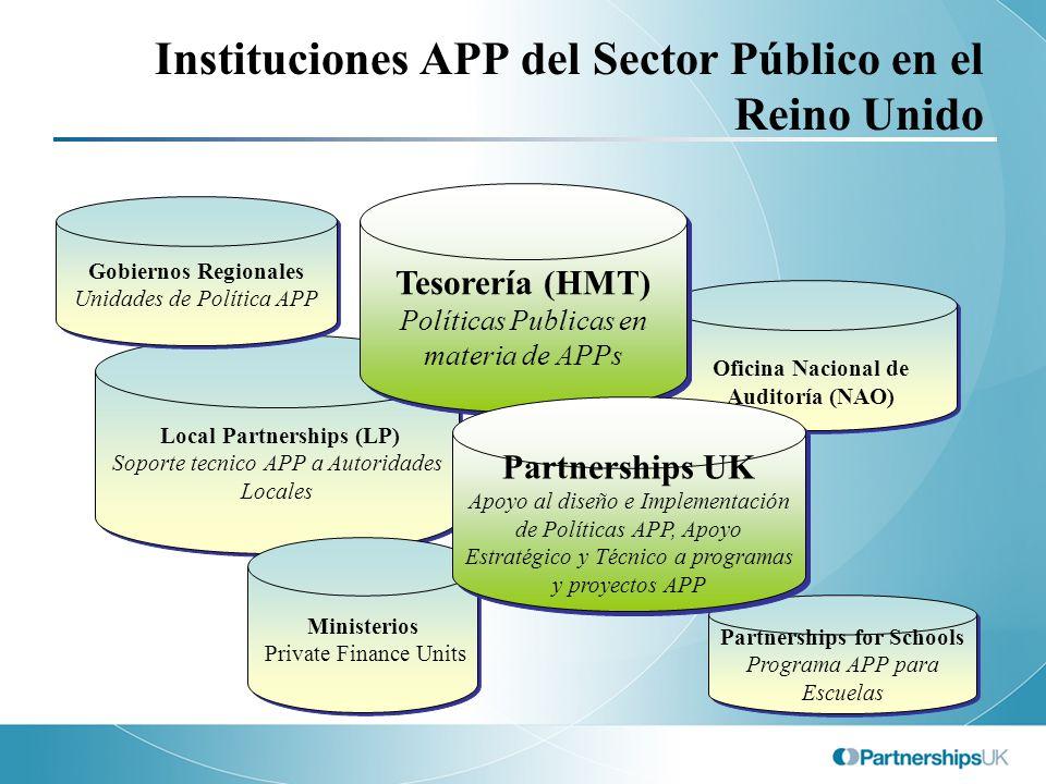 Instituciones APP del Sector Público en el Reino Unido