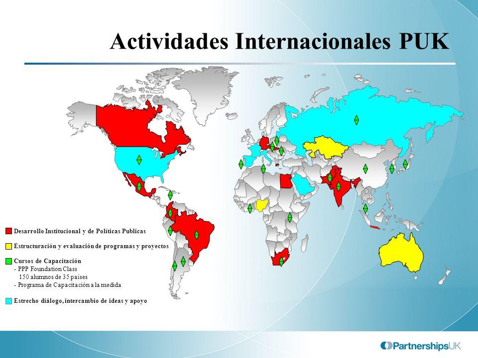 Actividades Internacionales PUK