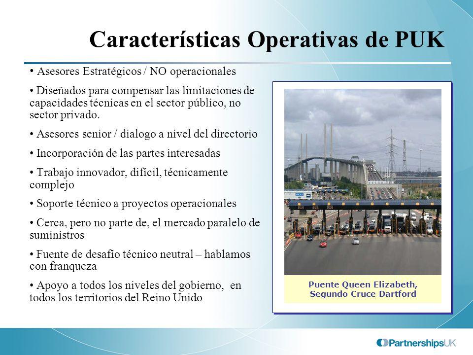 Características Operativas de PUK