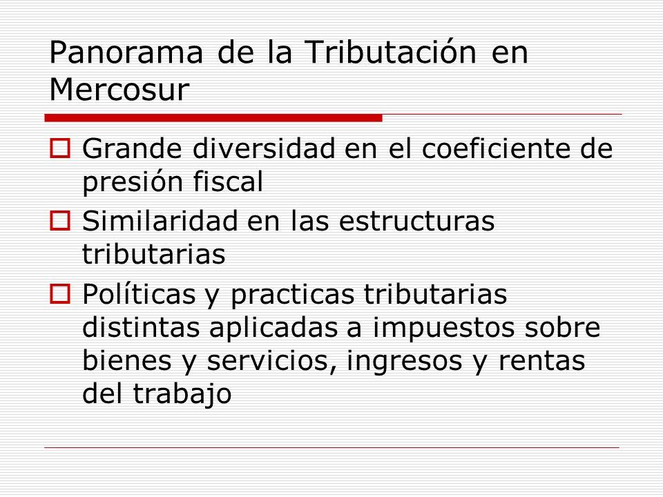 Panorama de la Tributación en Mercosur