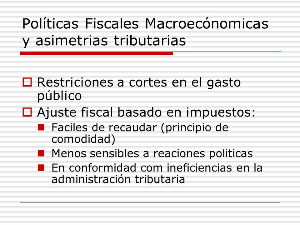 Políticas Fiscales Macroecónomicas y asimetrias tributarias