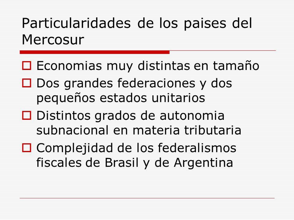 Particularidades de los paises del Mercosur