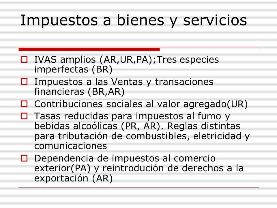 Impuestos a bienes y servicios