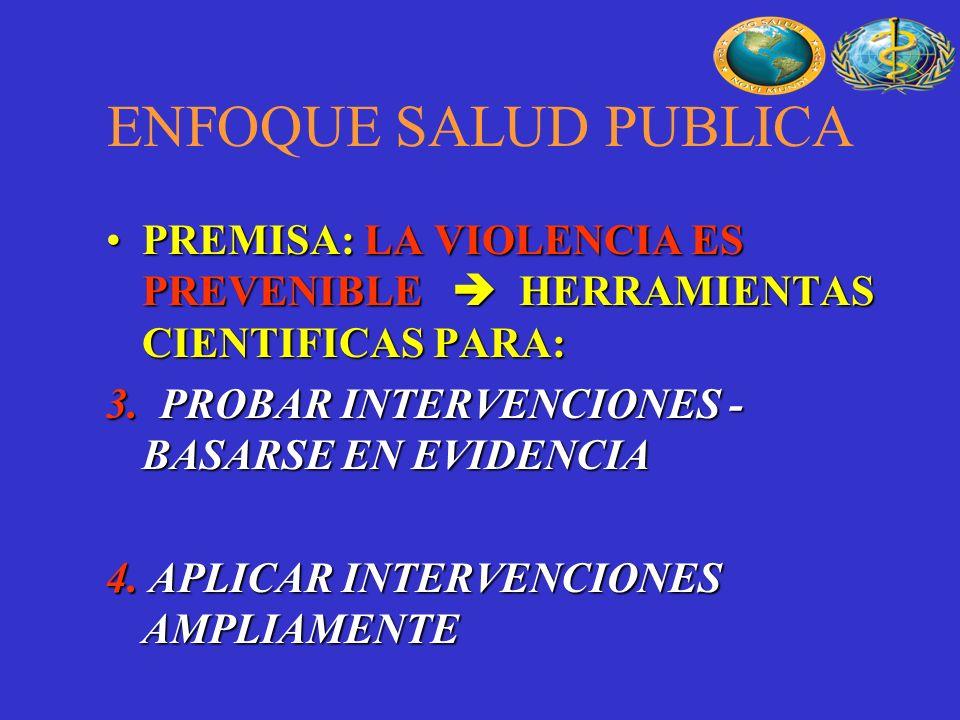 ENFOQUE SALUD PUBLICA PREMISA: LA VIOLENCIA ES PREVENIBLE  HERRAMIENTAS CIENTIFICAS PARA: 3. PROBAR INTERVENCIONES - BASARSE EN EVIDENCIA.