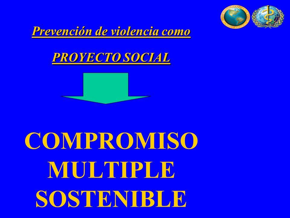 Prevención de violencia como PROYECTO SOCIAL COMPROMISO MULTIPLE SOSTENIBLE