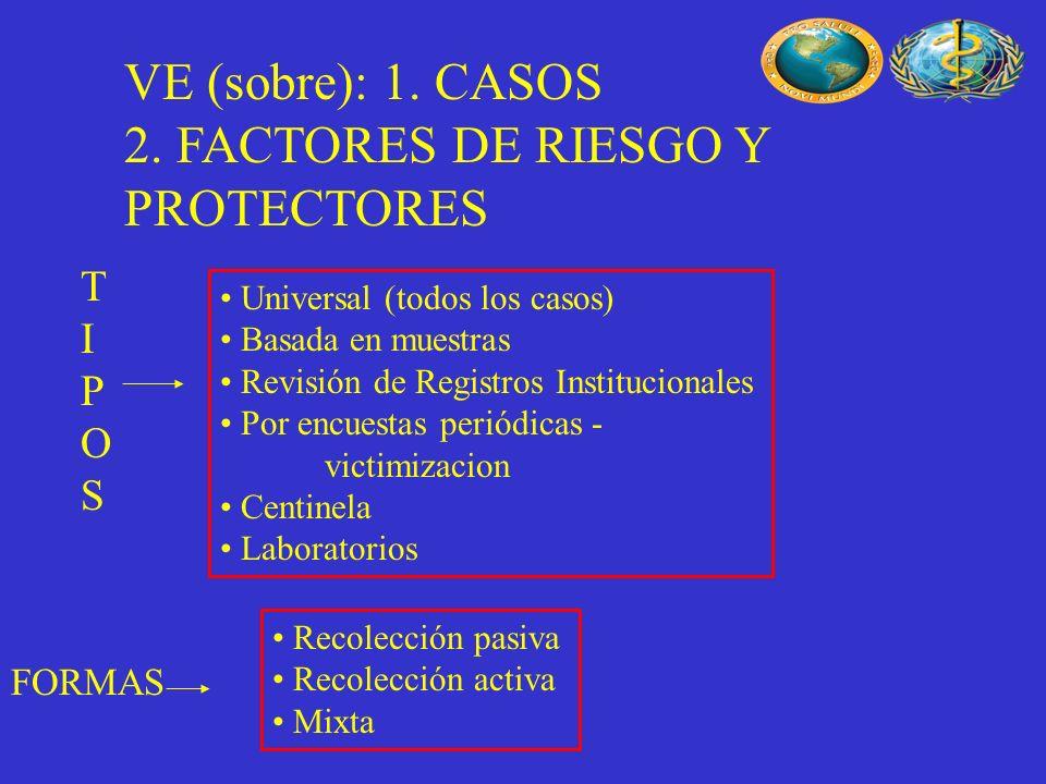 VE (sobre): 1. CASOS 2. FACTORES DE RIESGO Y PROTECTORES T I P O S