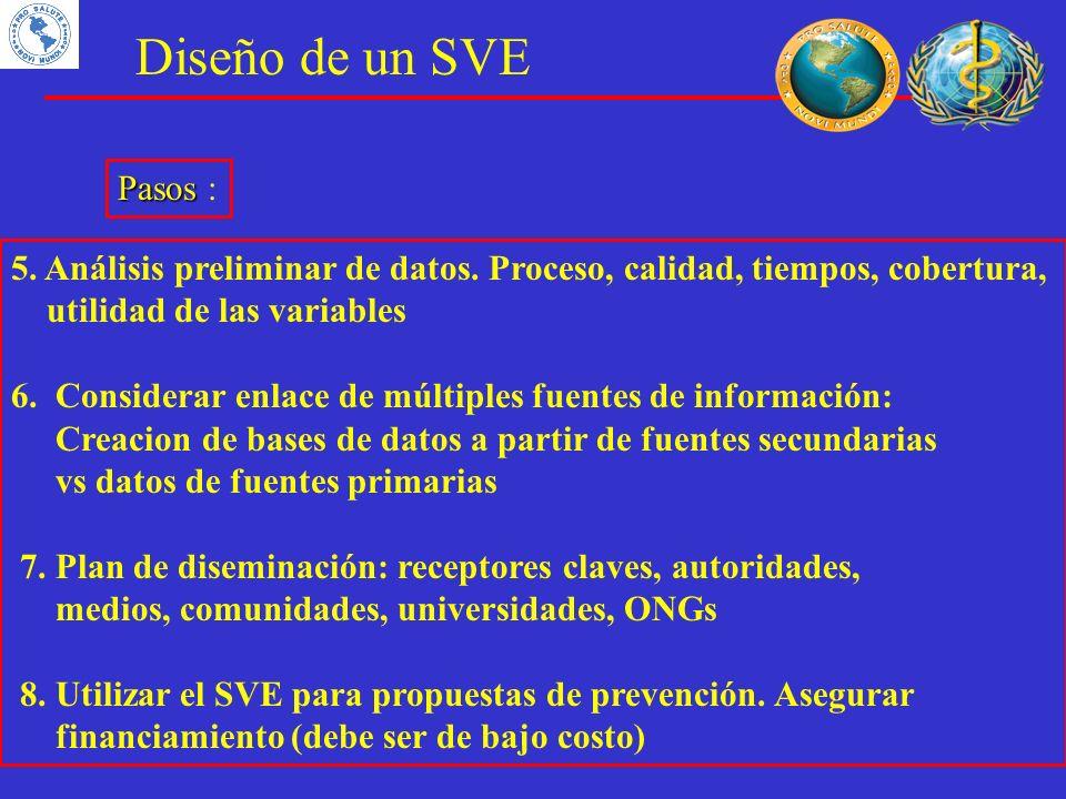 Diseño de un SVE Pasos : 5. Análisis preliminar de datos. Proceso, calidad, tiempos, cobertura, utilidad de las variables.