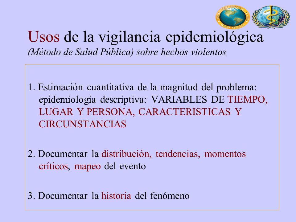 Usos de la vigilancia epidemiológica (Método de Salud Pública) sobre hecbos violentos