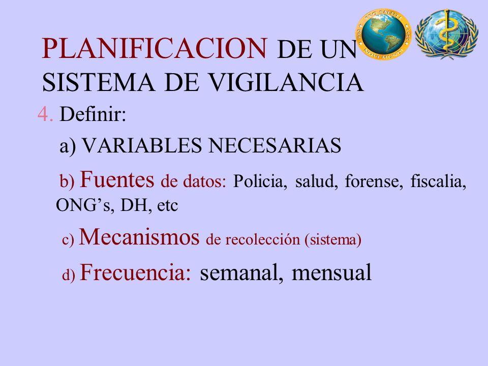 PLANIFICACION DE UN SISTEMA DE VIGILANCIA