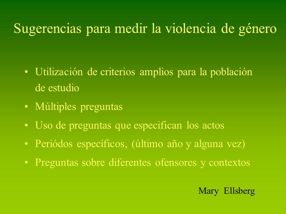 Sugerencias para medir la violencia de género