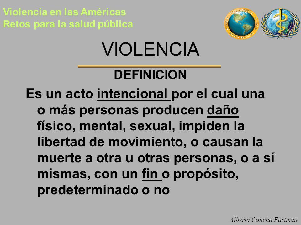 Violencia en las Américas