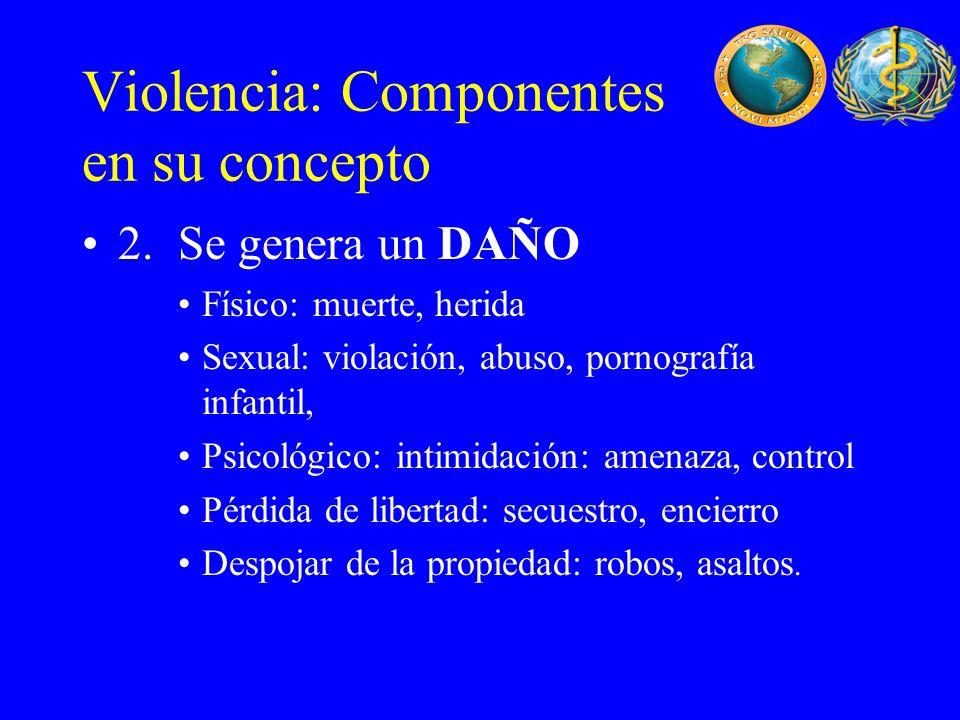 Violencia: Componentes en su concepto