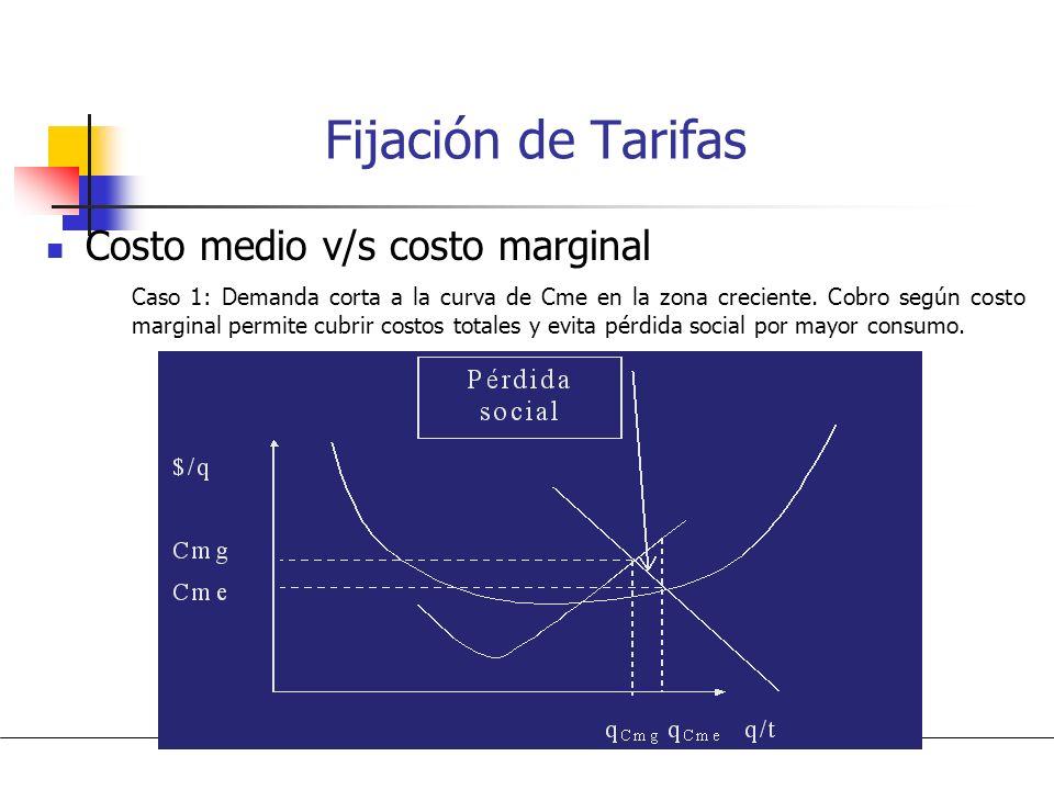 Fijación de Tarifas Costo medio v/s costo marginal