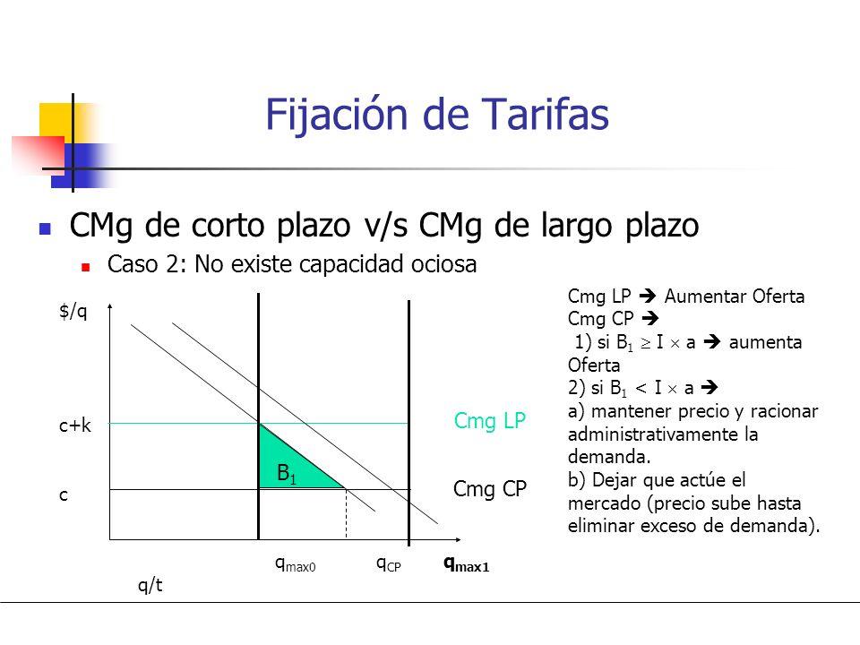 Fijación de Tarifas CMg de corto plazo v/s CMg de largo plazo