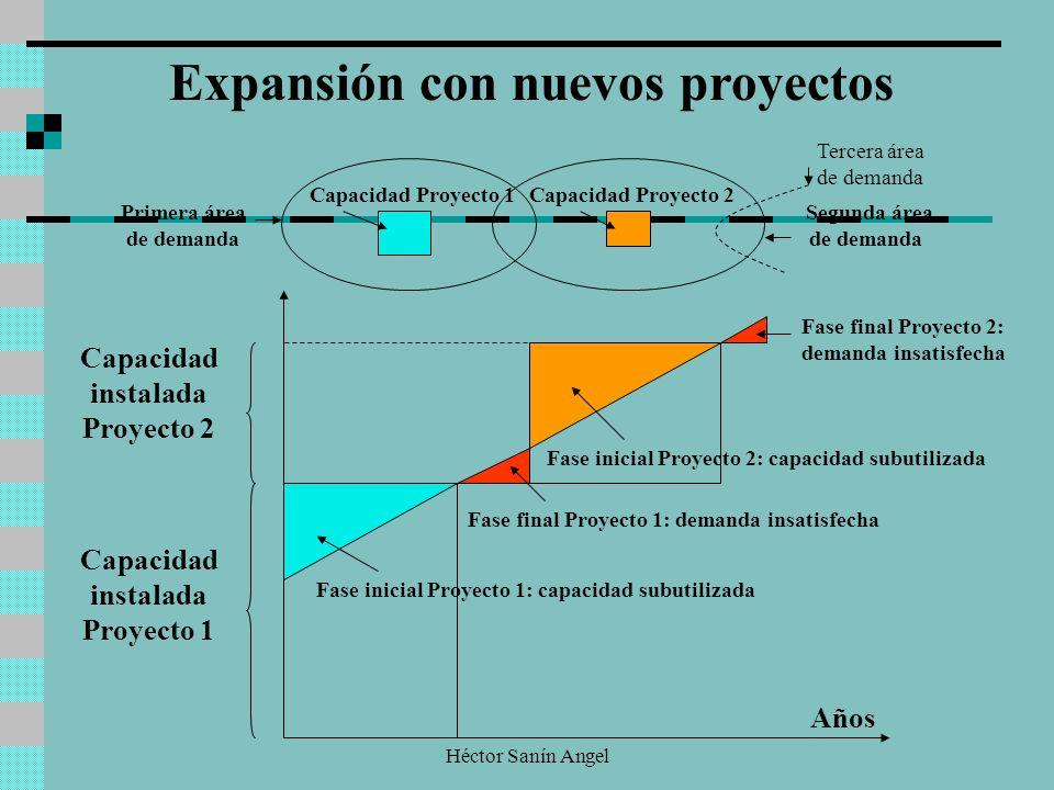 Expansión con nuevos proyectos