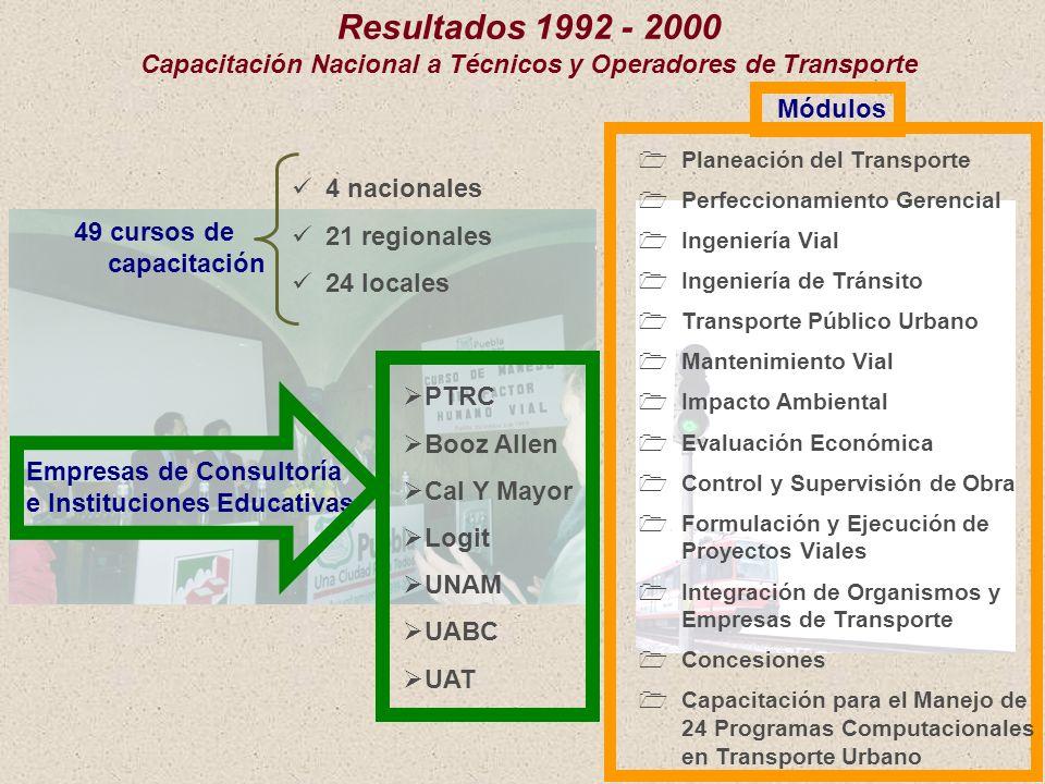 Capacitación Nacional a Técnicos y Operadores de Transporte