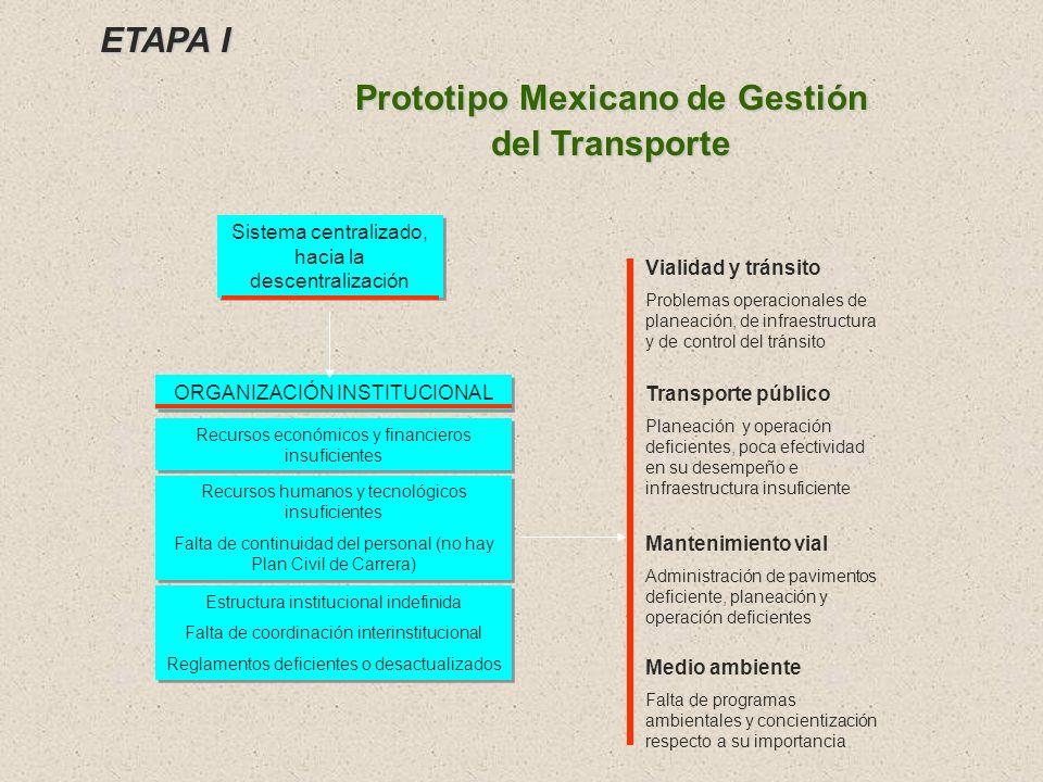 Prototipo Mexicano de Gestión