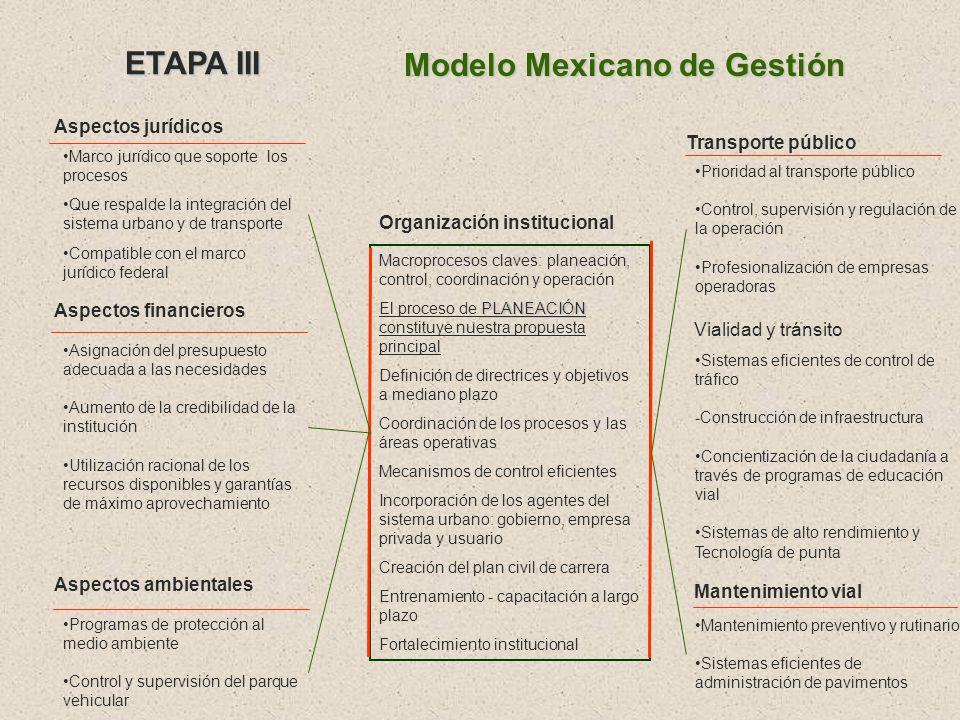 Modelo Mexicano de Gestión