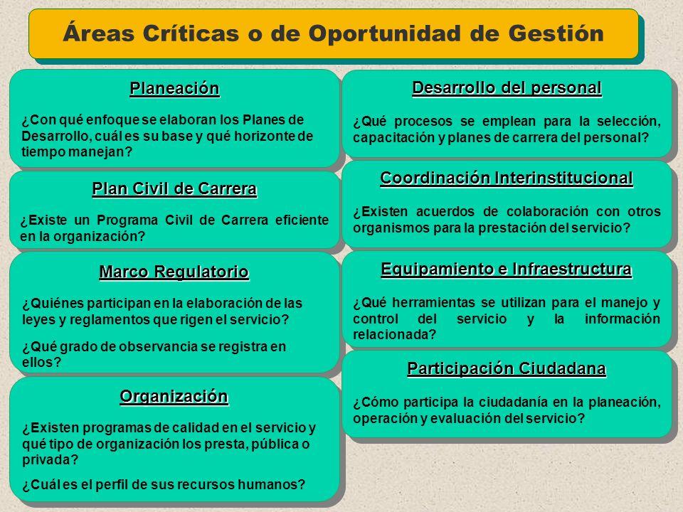 Áreas Críticas o de Oportunidad de Gestión