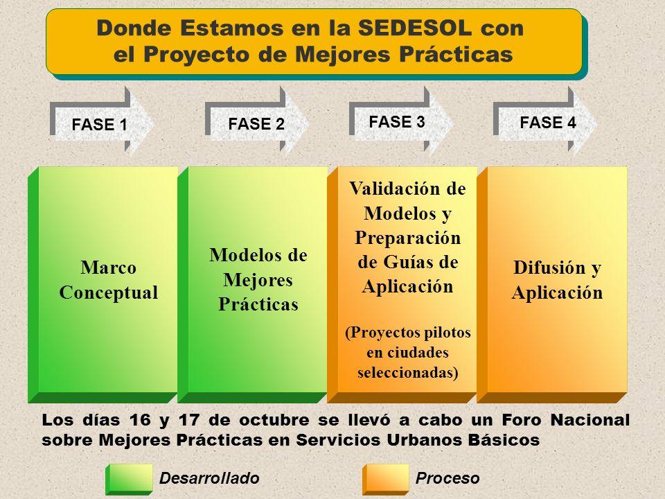 Donde Estamos en la SEDESOL con el Proyecto de Mejores Prácticas