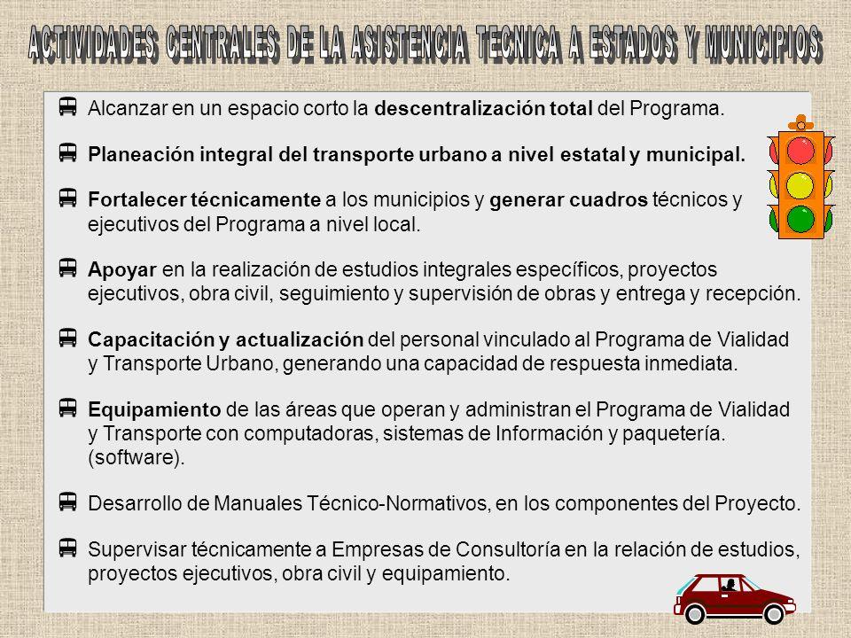 ACTIVIDADES CENTRALES DE LA ASISTENCIA TECNICA A ESTADOS Y MUNICIPIOS