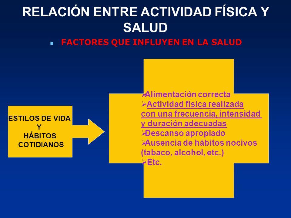 ACTIVIDAD FÍSICA Y SALUD - ppt descargar