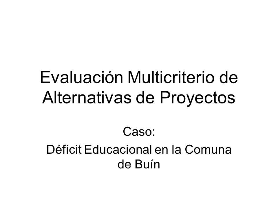 Evaluación Multicriterio de Alternativas de Proyectos