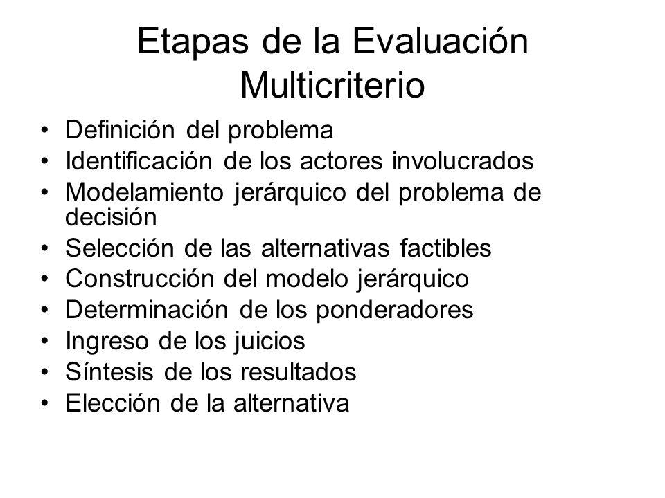 Etapas de la Evaluación Multicriterio
