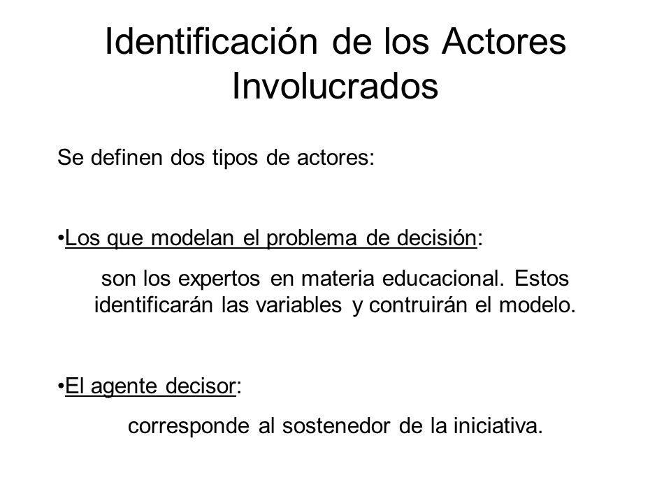 Identificación de los Actores Involucrados