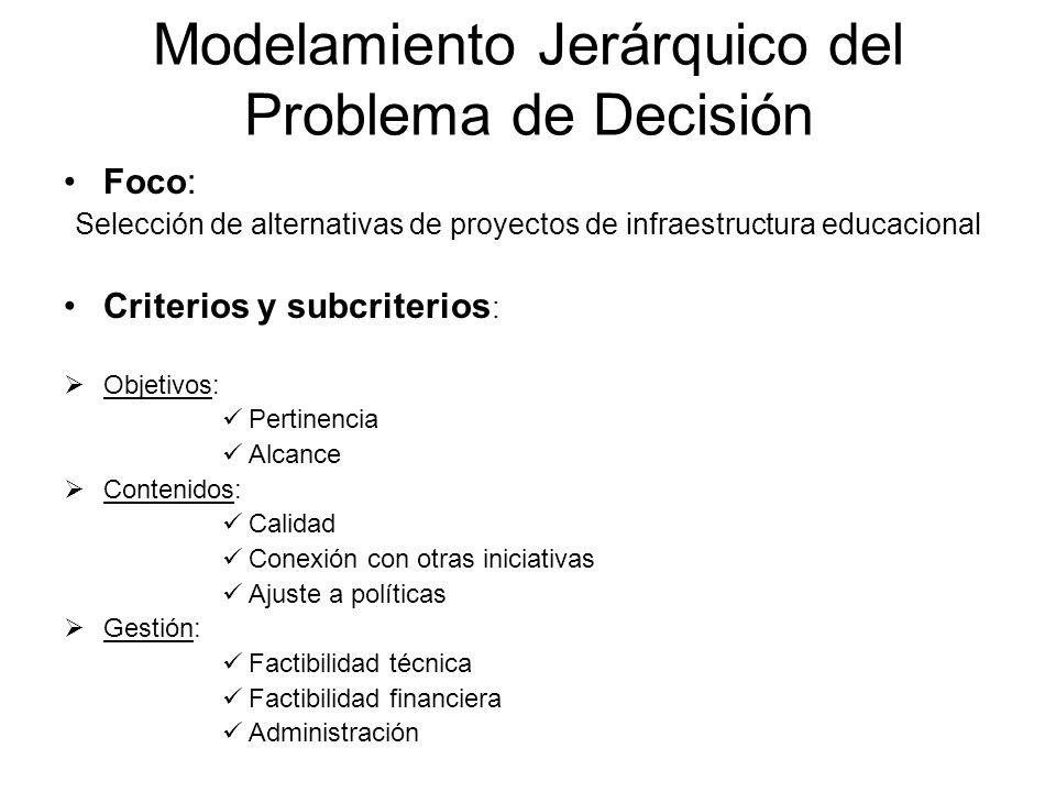 Modelamiento Jerárquico del Problema de Decisión